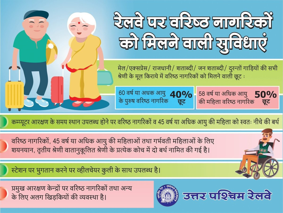 Rules Of Tatkal Ticket Booking Reservation