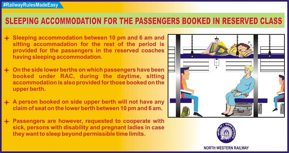Sleeping Accommodation Rules in Train