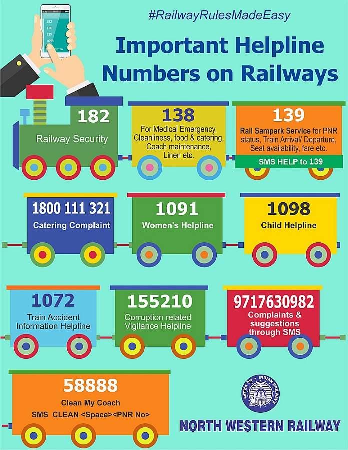 139 Railway Reservation