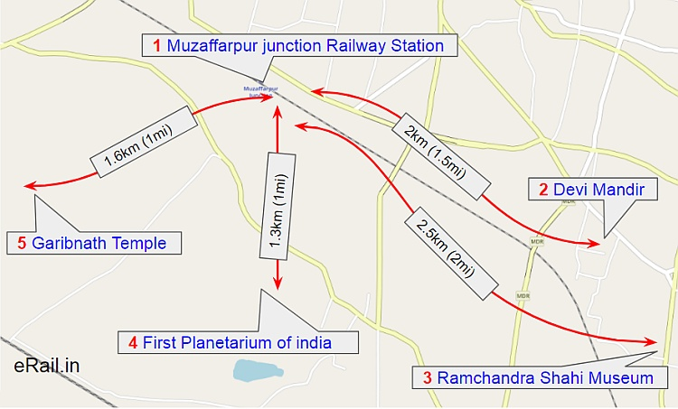 Muzaffarpur Junction Railway Station